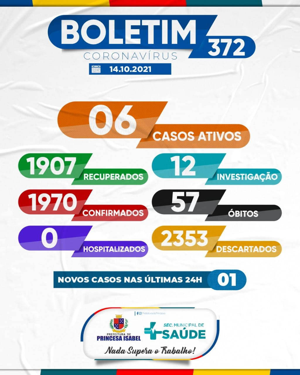BOLETIM 372 - 14/10/2021
