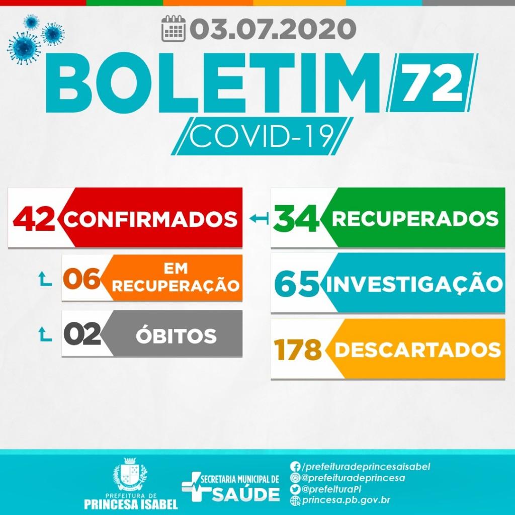BOLETIM – 72 – 03/07/2020 – 17h