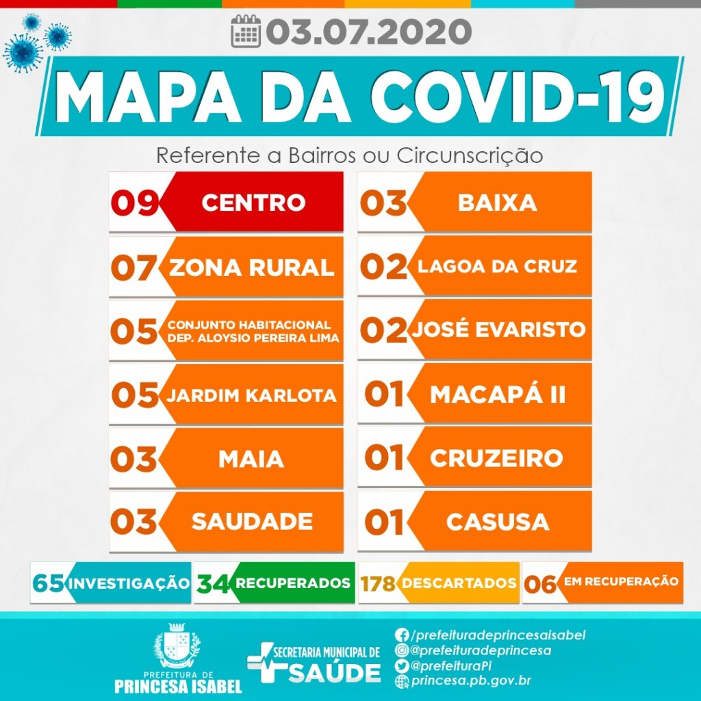 MAPA DA COVID-19