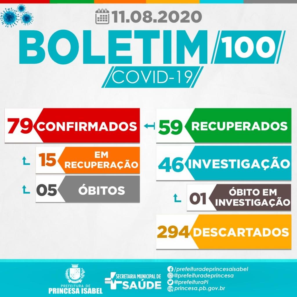 BOLETIM – 100 – 11/08/2020 – 16h