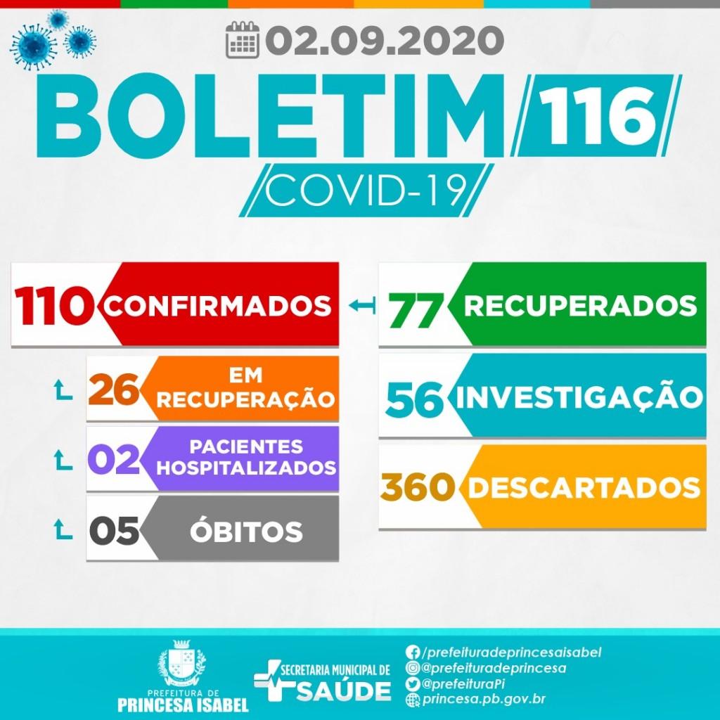 BOLETIM – 116 – 02/09/2020 – 17h15