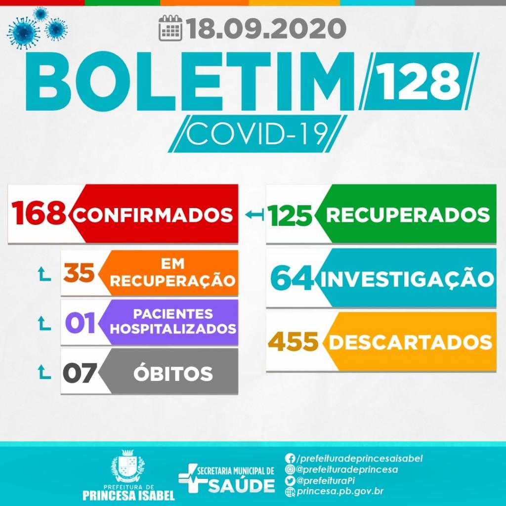 BOLETIM 128 - 18/09/2020 - 18H10