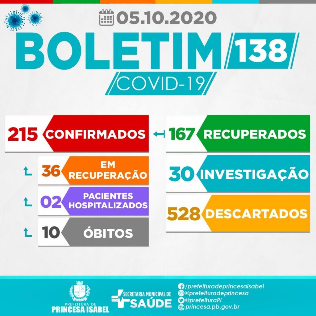 BOLETIM 138 - 05/10/2020 - 18H30