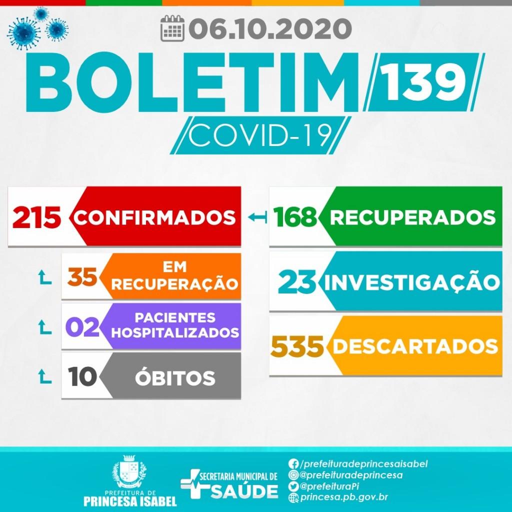 BOLETIM 139 - 06/10/2020 - 18h30