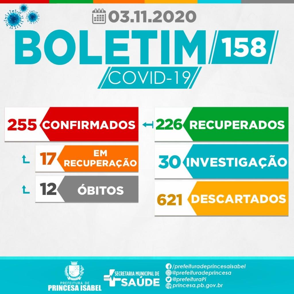 BOLETIM 158 - 03/11/2020 - 18h