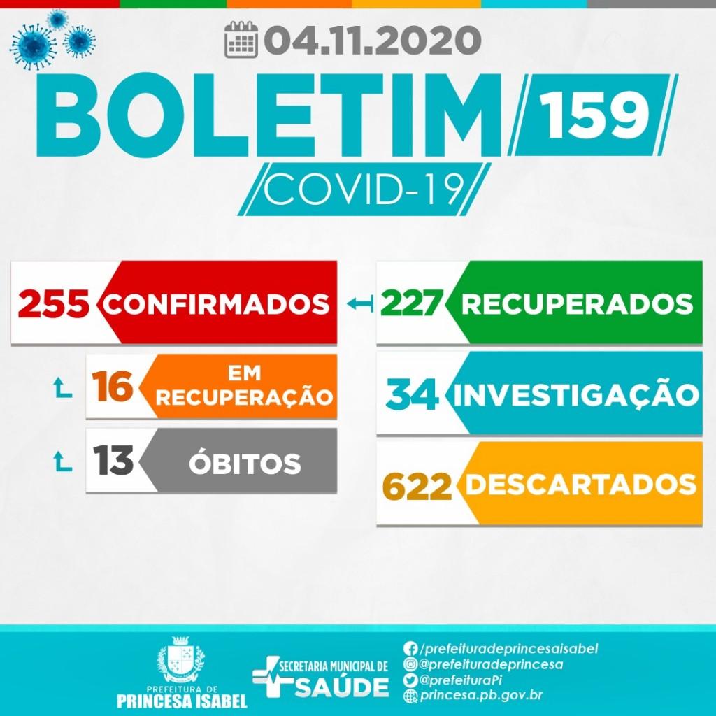BOLETIM 159 - 04/11/2020 - 19H