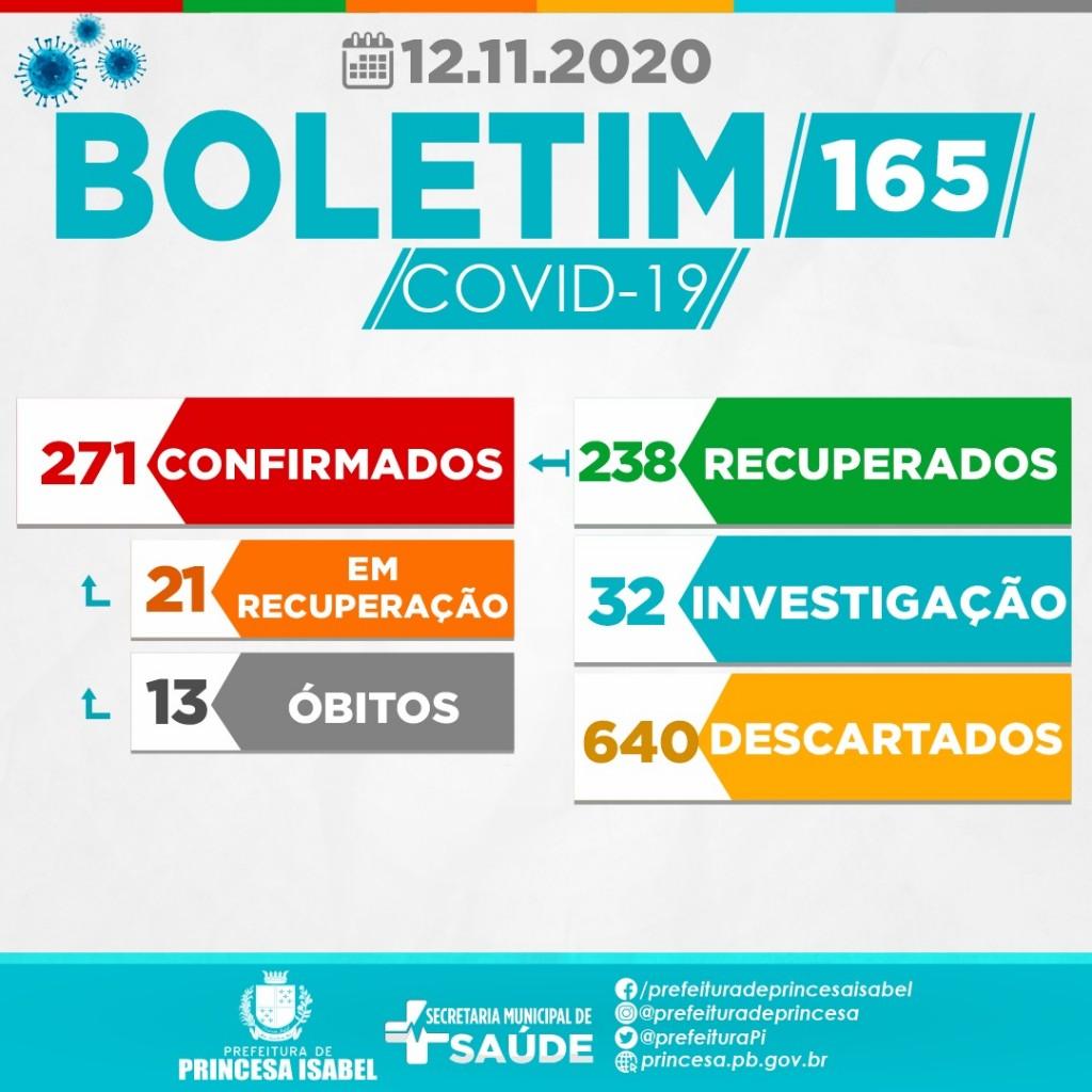 BOLETIM 171 - 12/11/2020 - 17H40