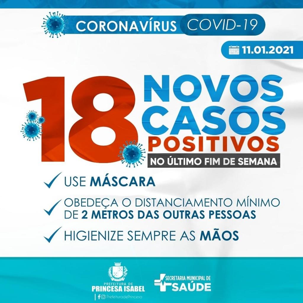18 NOVOS CASOS POSITIVOS NO ÚLTIMO FIM DE SEMANA