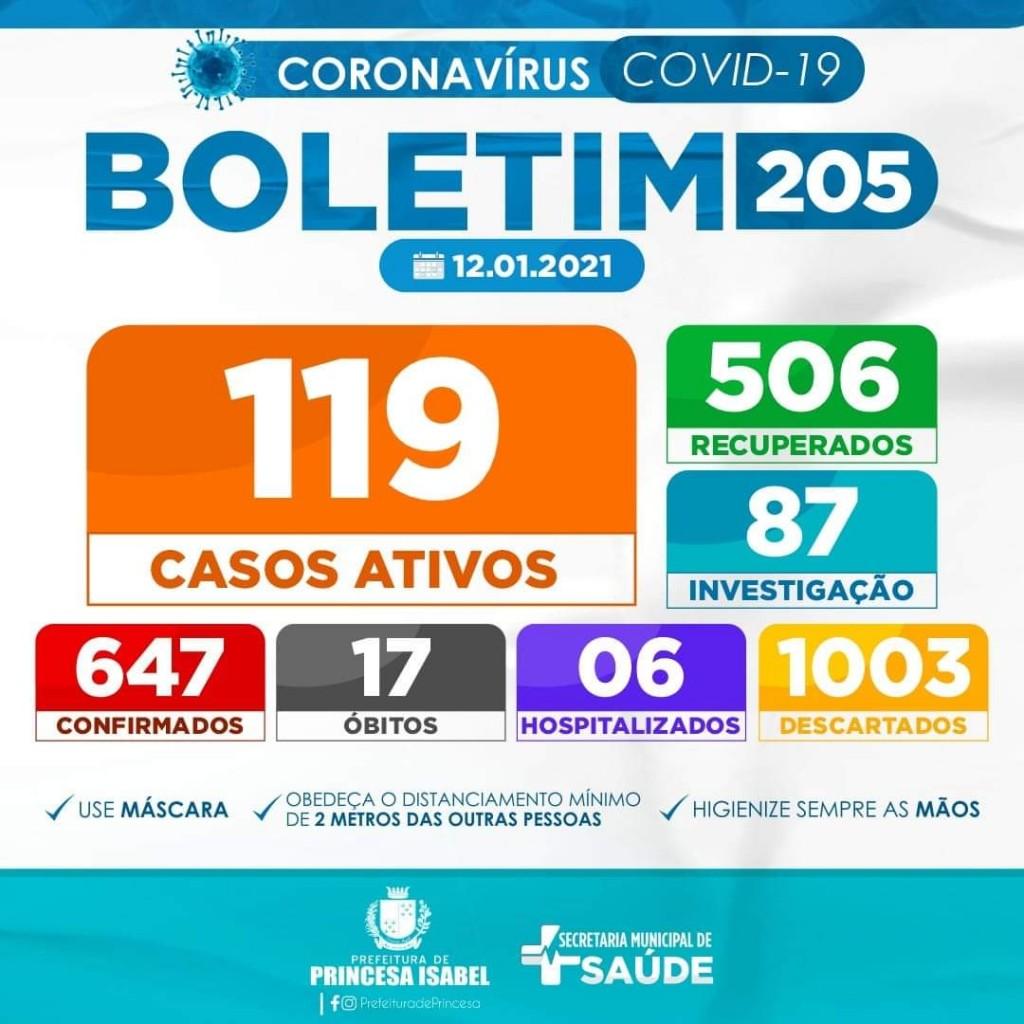 BOLETIM 205 - 12/01/2021