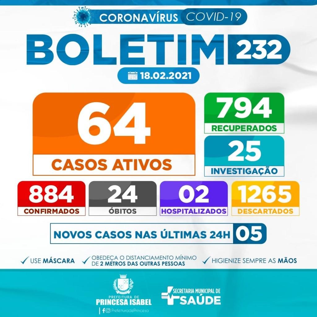 BOLETIM 232 - 18/02/2021