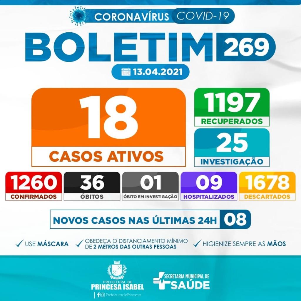 BOLETIM 269 - 13/04/2021