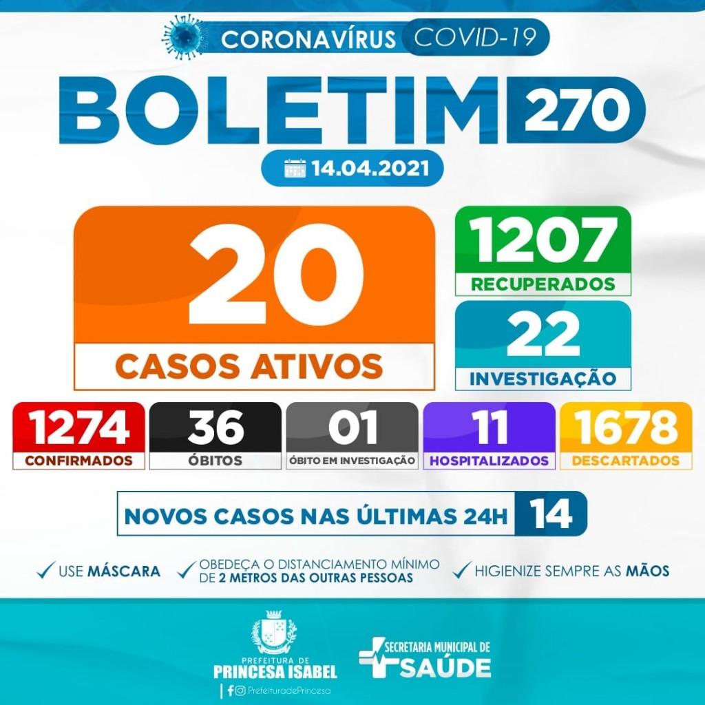 BOLETIM 270 - 14/04/2021