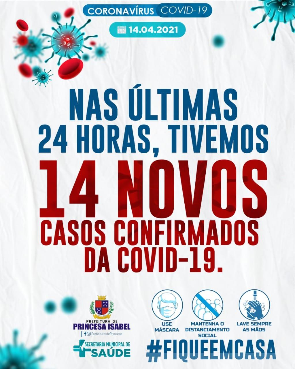NAS ÚLTIMAS 24 HORAS, TIVEMOS 14 NOVOS CASOS CONFIRMADOS DA COVID-19.
