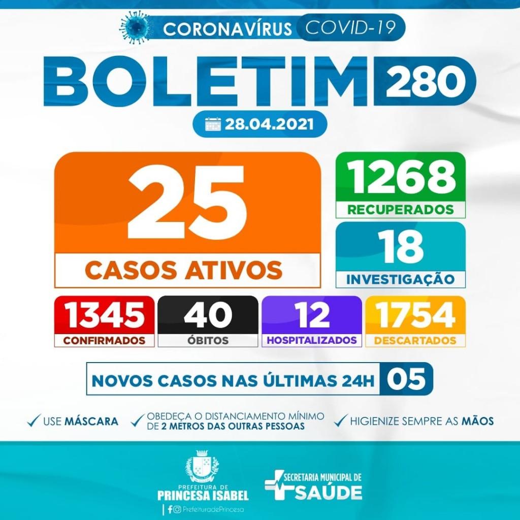 BOLETIM 280 - 28/04/2021