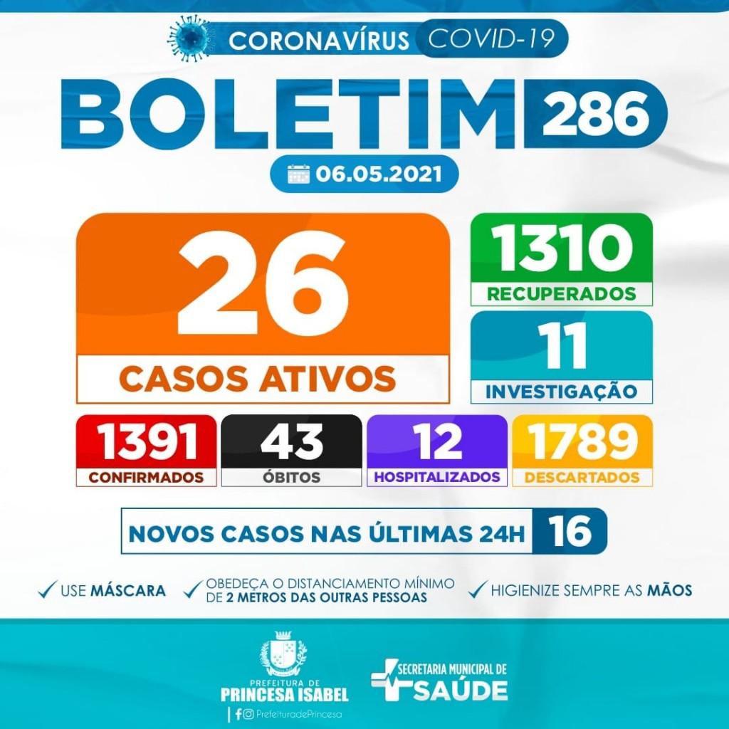 BOLETIM 286 - 06/05/2021