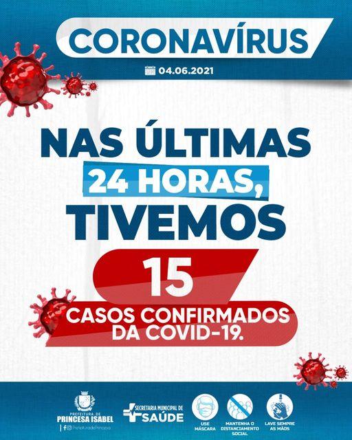 NAS ÚLTIMAS 24 HORAS, TIVEMOS 15 CASOS CONFIRMADOS DA COVID-19.