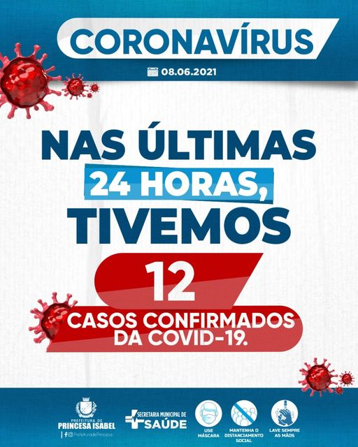 NAS ÚLTIMAS 24 HORAS, TIVEMOS 12 CASOS CONFIRMADOS DA COVID-19.