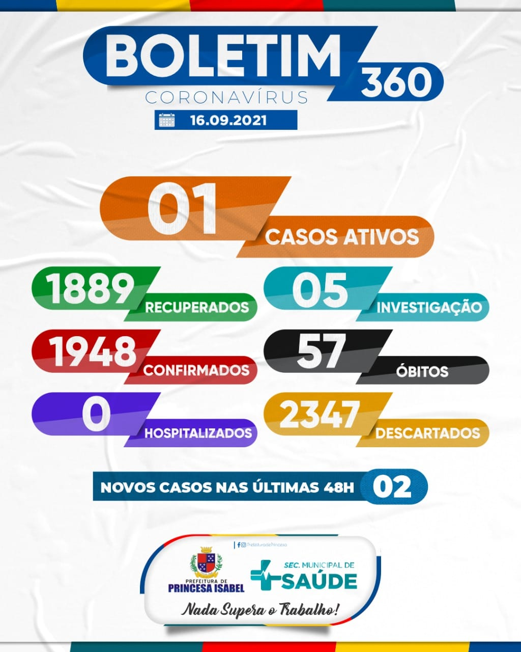 BOLETIM 360 - 16/09/2021