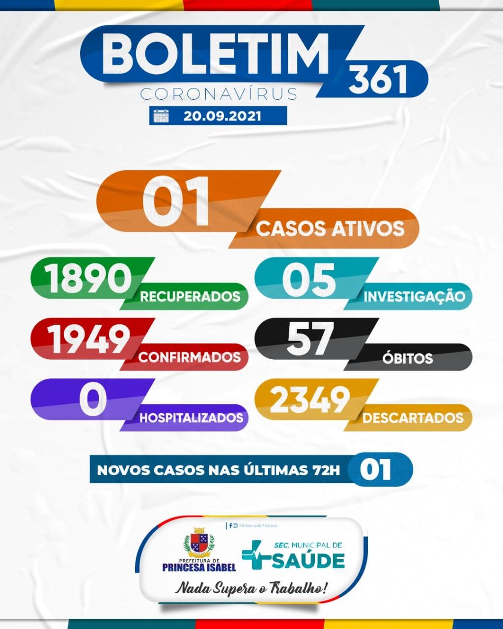 BOLETIM 361 - 20/09/2021