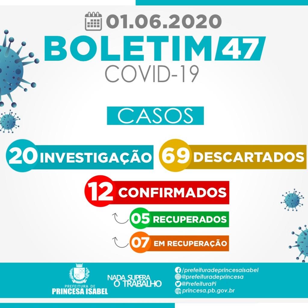 BOLETIM – 47 – 01/06/2020 – 11h54
