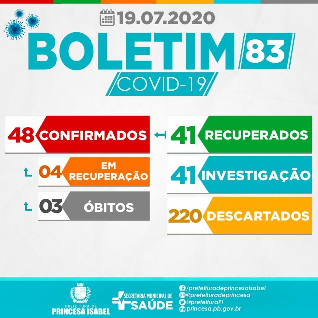 BOLETIM – 83 – 19/07/2020 – 15h